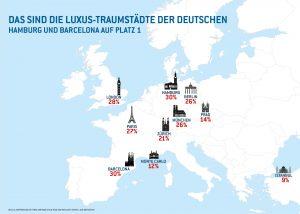 """""""Hamburg, meine Perle"""": Zusammen mit der spanischen Metropole Barcelona ist die Hansestadt liebste Luxus-Traumstadt der Bundesbürger. Foto: djd/EuroJackpot"""